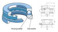 Thrust Bearings with Spherical Seat Washer