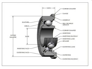 ball bearing overview